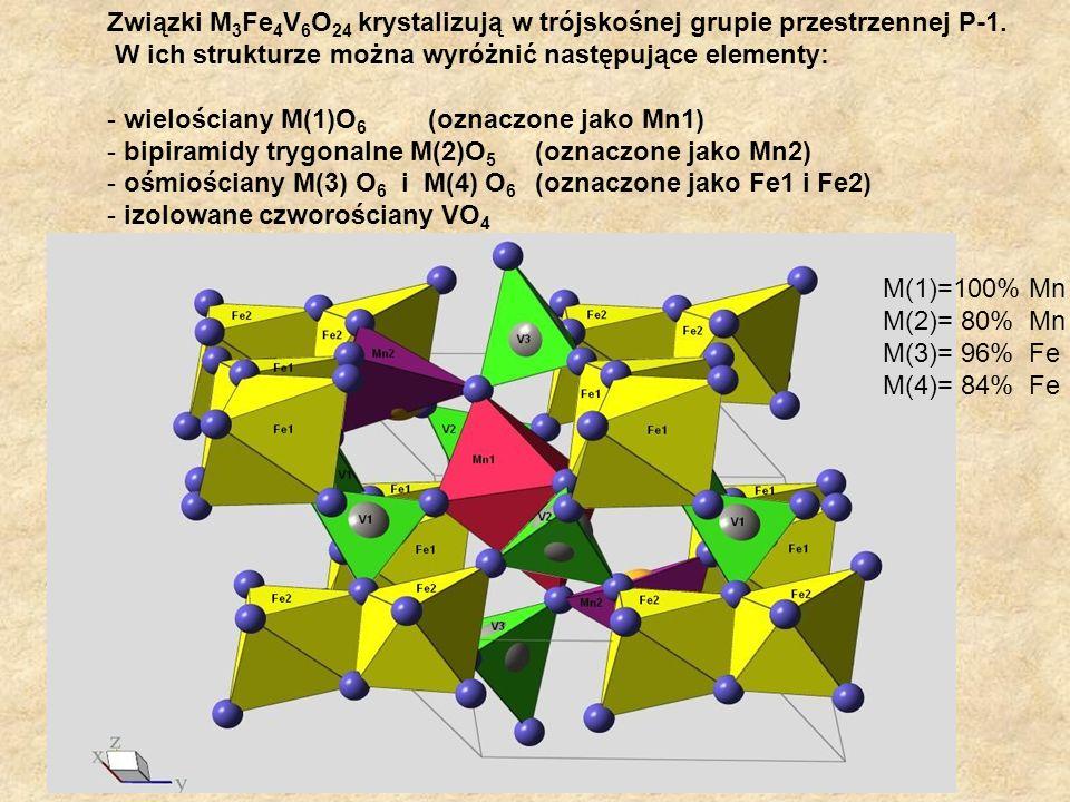 Związki M3Fe4V6O24 krystalizują w trójskośnej grupie przestrzennej P-1.