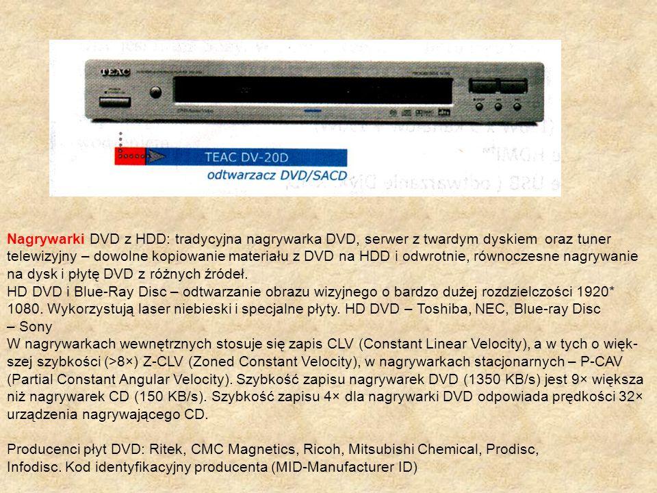 Nagrywarki DVD z HDD: tradycyjna nagrywarka DVD, serwer z twardym dyskiem oraz tuner