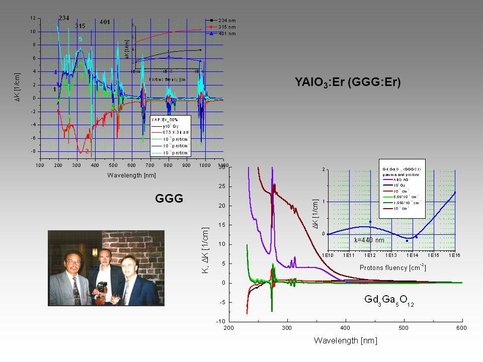 YAlO3:Er (GGG:Er) GGG