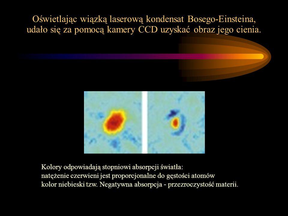 Oświetlając wiązką laserową kondensat Bosego-Einsteina, udało się za pomocą kamery CCD uzyskać obraz jego cienia.