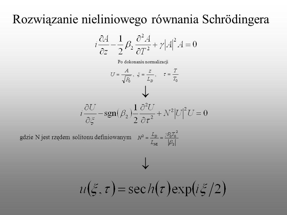 Rozwiązanie nieliniowego równania Schrödingera