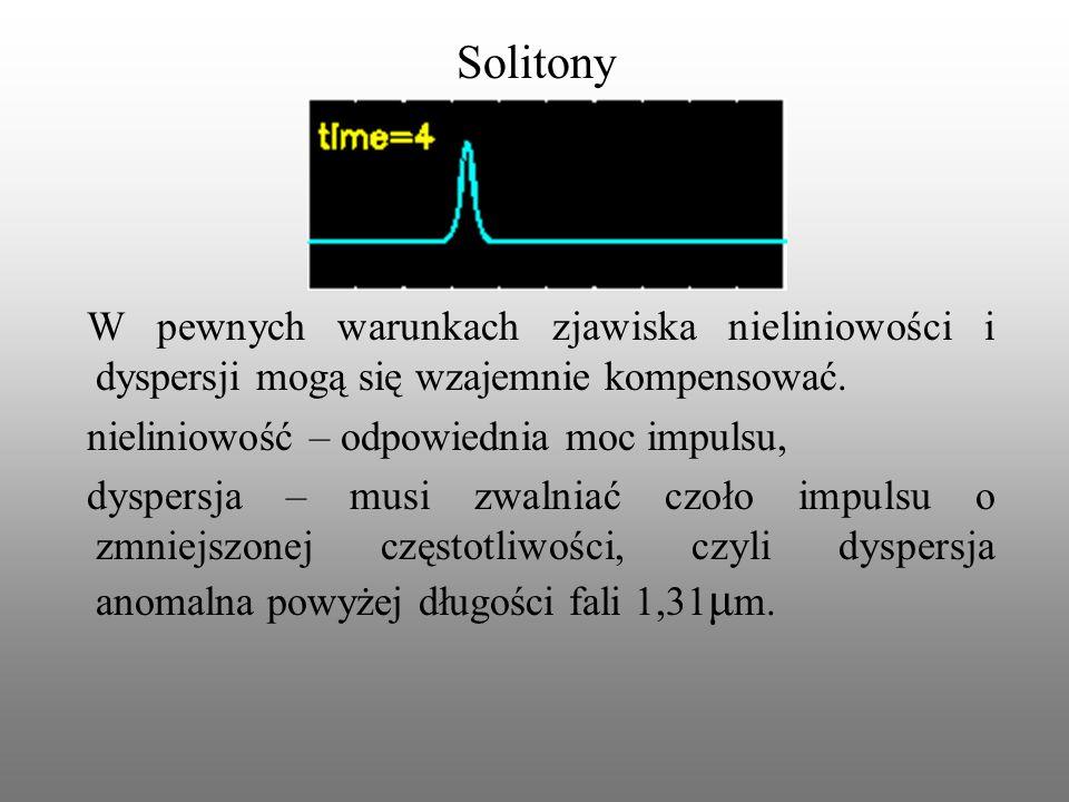 SolitonyW pewnych warunkach zjawiska nieliniowości i dyspersji mogą się wzajemnie kompensować. nieliniowość – odpowiednia moc impulsu,