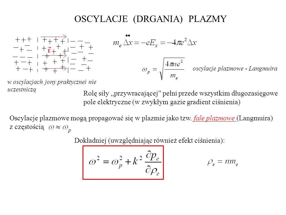 OSCYLACJE (DRGANIA) PLAZMY
