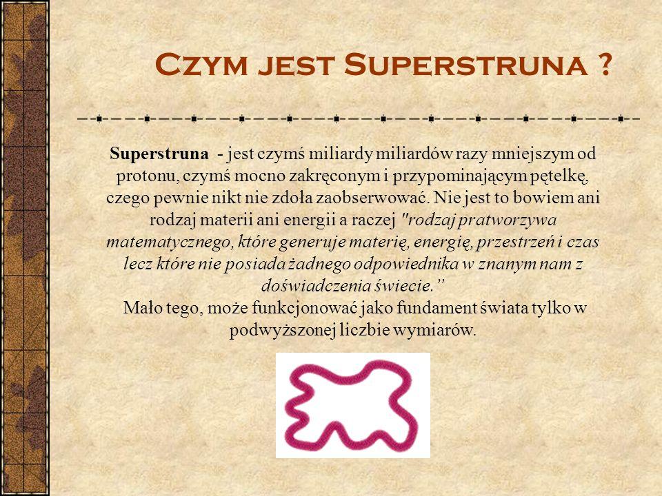Czym jest Superstruna