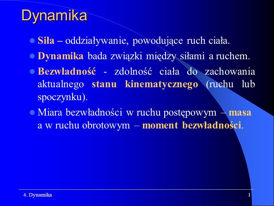 Dynamika Siła – oddziaływanie, powodujące ruch ciała.