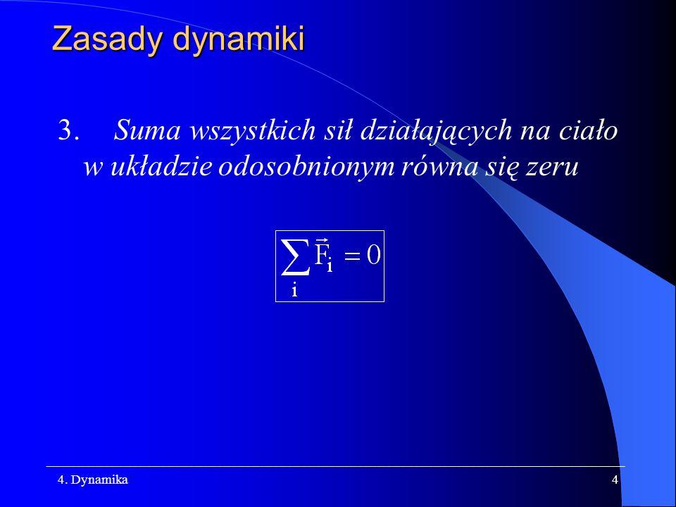 Zasady dynamiki 3. Suma wszystkich sił działających na ciało w układzie odosobnionym równa się zeru.
