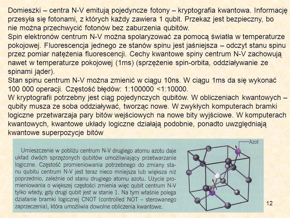 Domieszki – centra N-V emitują pojedyncze fotony – kryptografia kwantowa. Informację