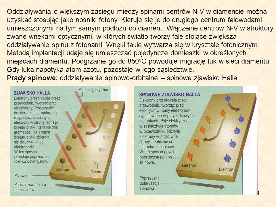 Oddziaływania o większym zasięgu między spinami centrów N-V w diamencie można
