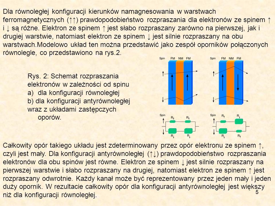 Dla równoległej konfiguracji kierunków namagnesowania w warstwach ferromagnetycznych (↑↑) prawdopodobieństwo rozpraszania dla elektronów ze spinem ↑ i ↓ są różne. Elektron ze spinem ↑ jest słabo rozpraszany zarówno na pierwszej, jak i drugiej warstwie, natomiast elektron ze spinem ↓ jest silnie rozpraszany na obu warstwach.Modelowo układ ten można przedstawić jako zespół oporników połączonych równolegle, co przedstawiono na rys.2.