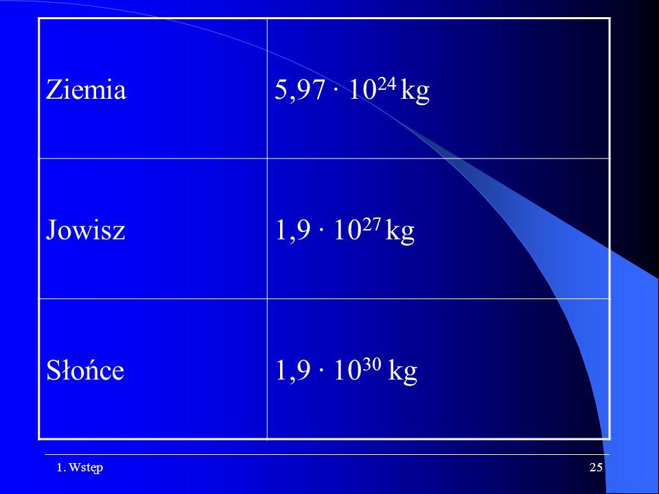 Ziemia 5,97 · 1024 kg Jowisz 1,9 · 1027 kg Słońce 1,9 · 1030 kg