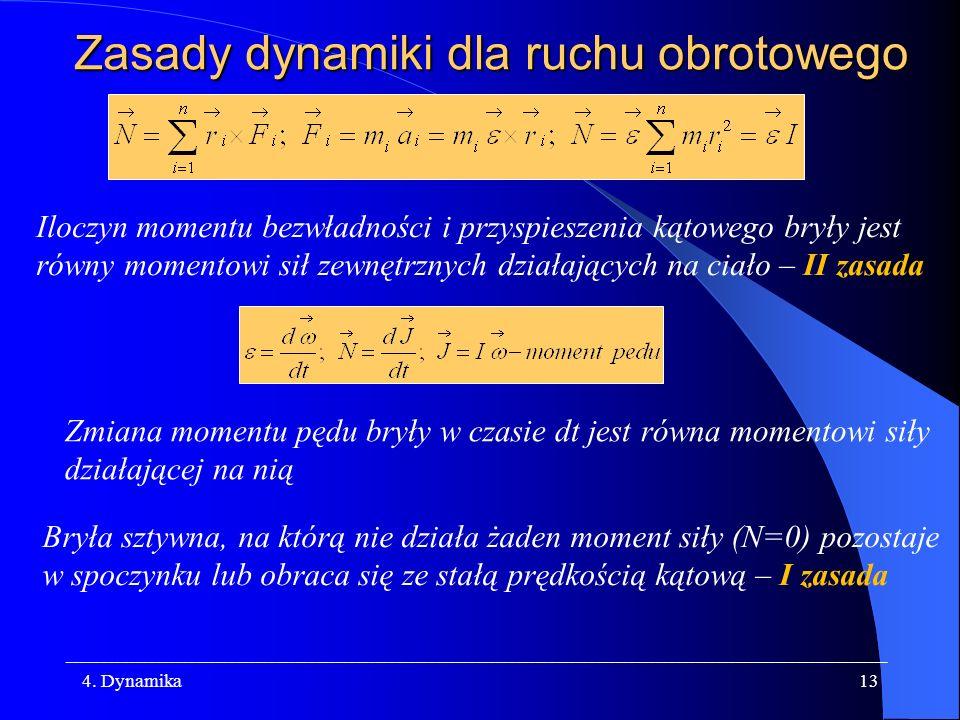 Zasady dynamiki dla ruchu obrotowego