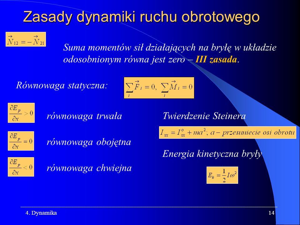 Zasady dynamiki ruchu obrotowego