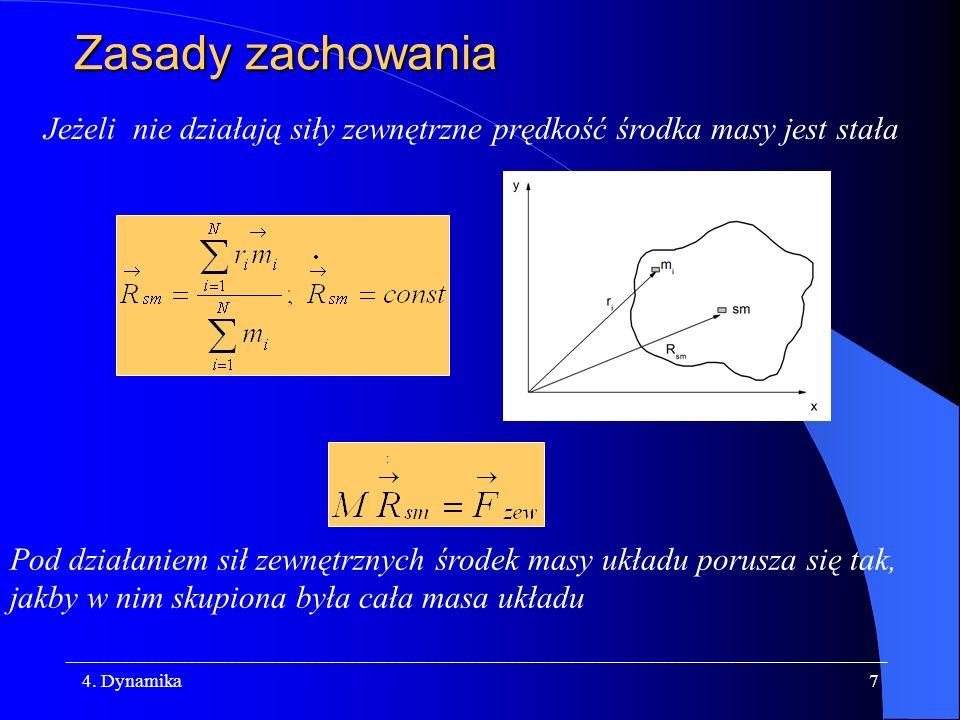 Zasady zachowania Jeżeli nie działają siły zewnętrzne prędkość środka masy jest stała.