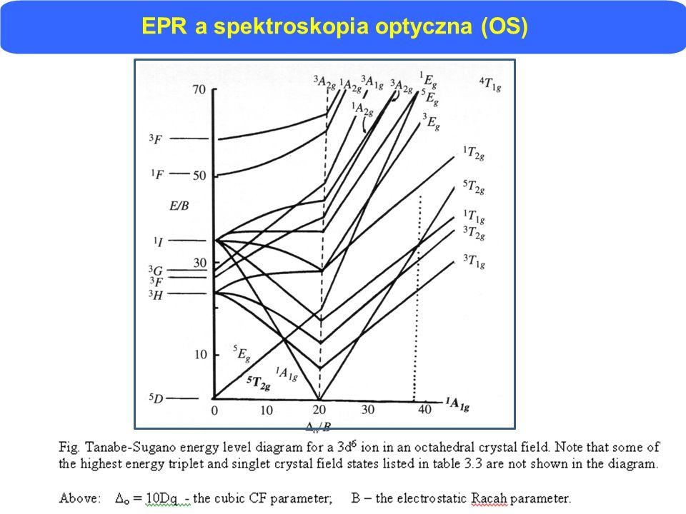 EPR a spektroskopia optyczna (OS)