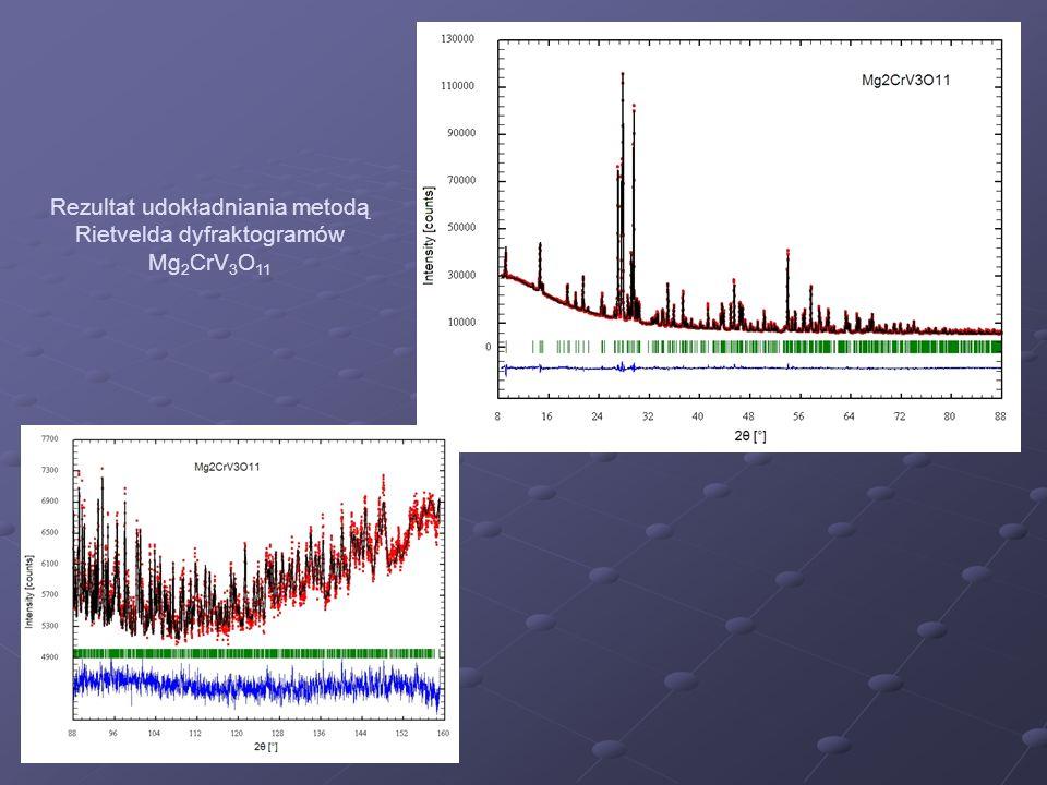 Rezultat udokładniania metodą Rietvelda dyfraktogramów Mg2CrV3O11