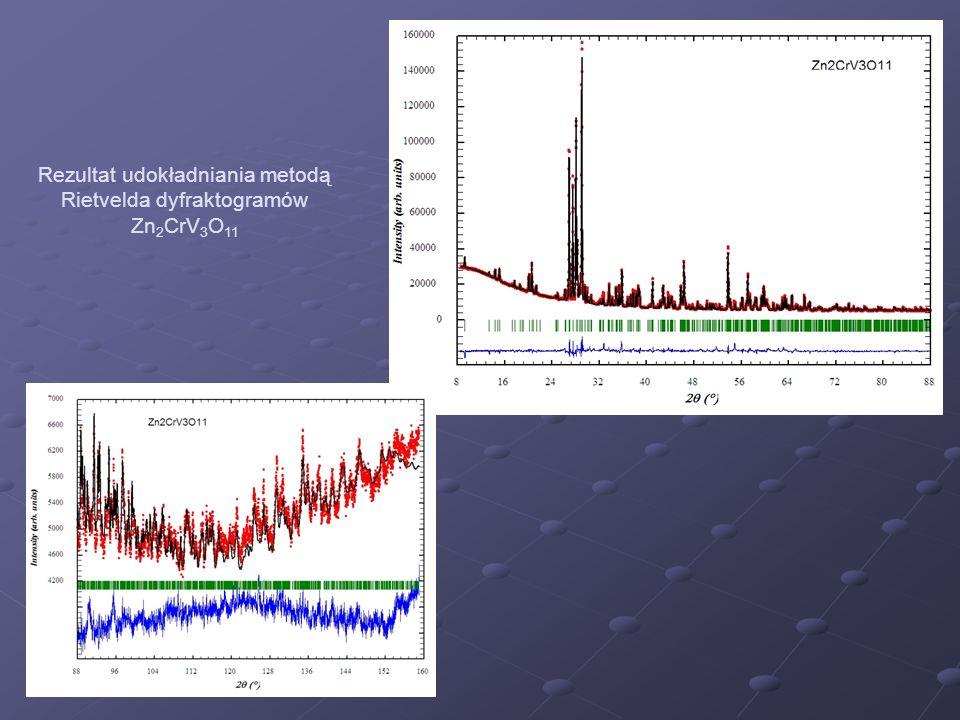 Rezultat udokładniania metodą Rietvelda dyfraktogramów Zn2CrV3O11