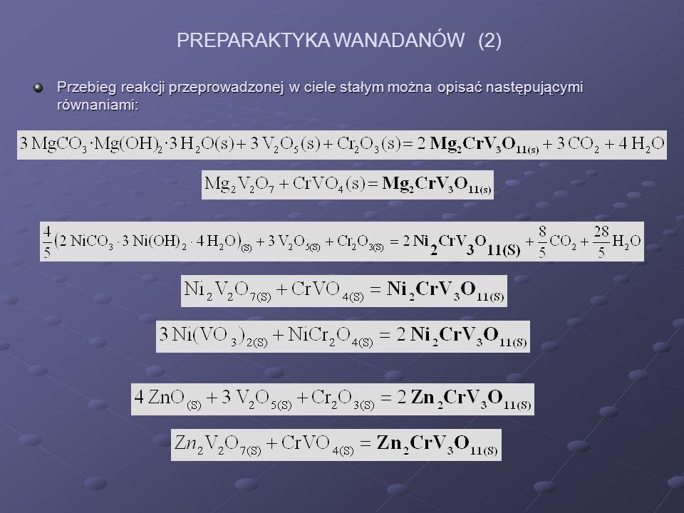 PREPARAKTYKA WANADANÓW (2)