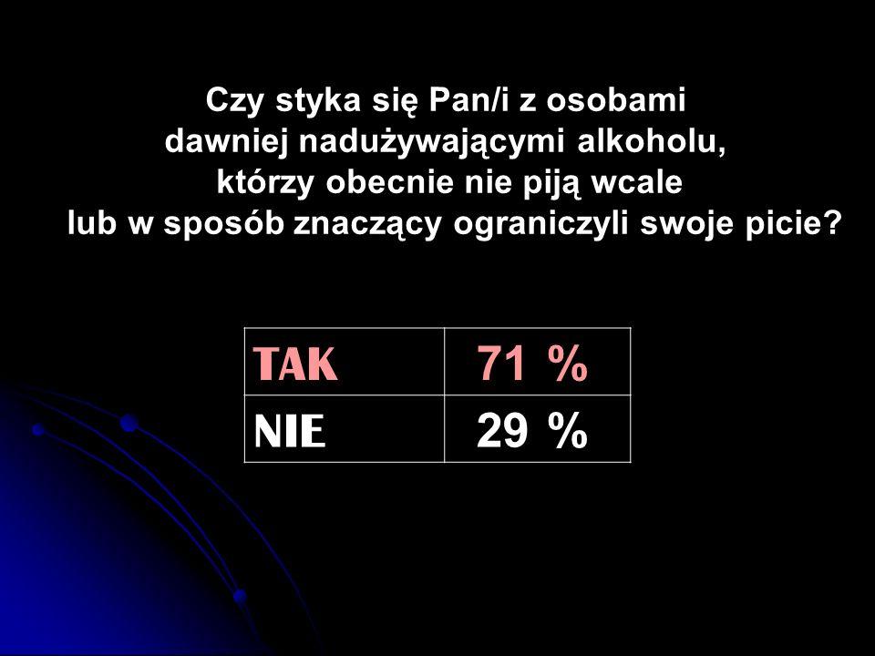 TAK 71 % NIE 29 Czy styka się Pan/i z osobami