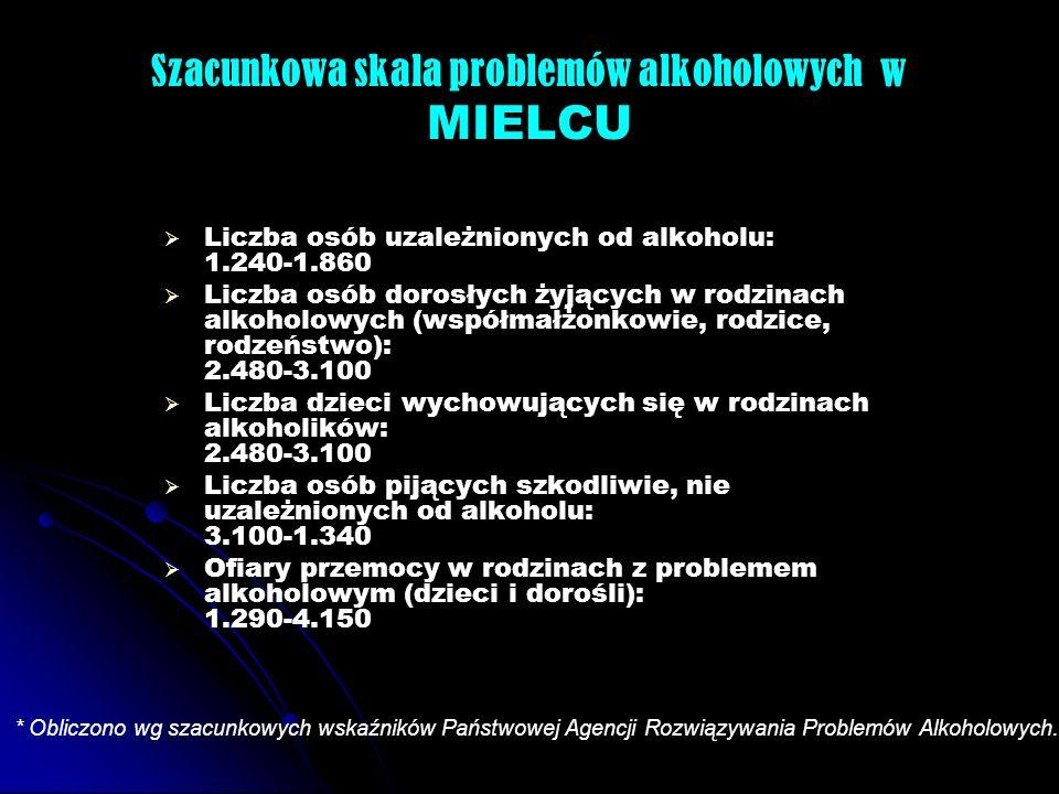 Szacunkowa skala problemów alkoholowych w MIELCU