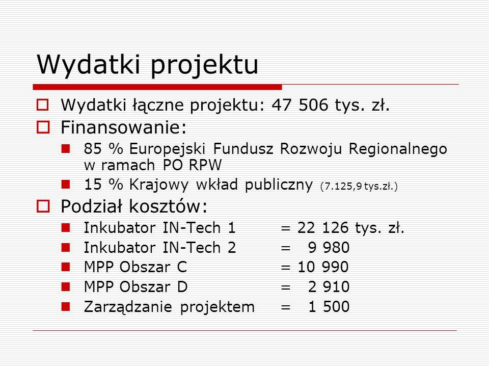 Wydatki projektu Finansowanie: Podział kosztów: