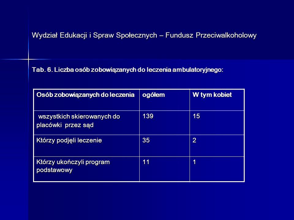 Tab. 6. Liczba osób zobowiązanych do leczenia ambulatoryjnego: