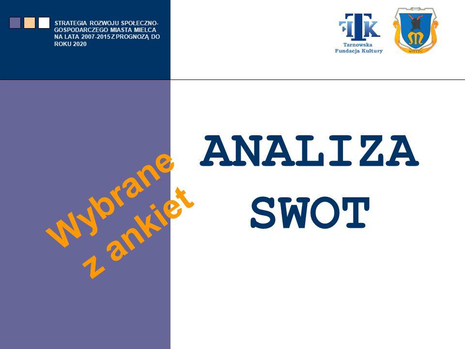 ANALIZA SWOT Wybrane z ankiet