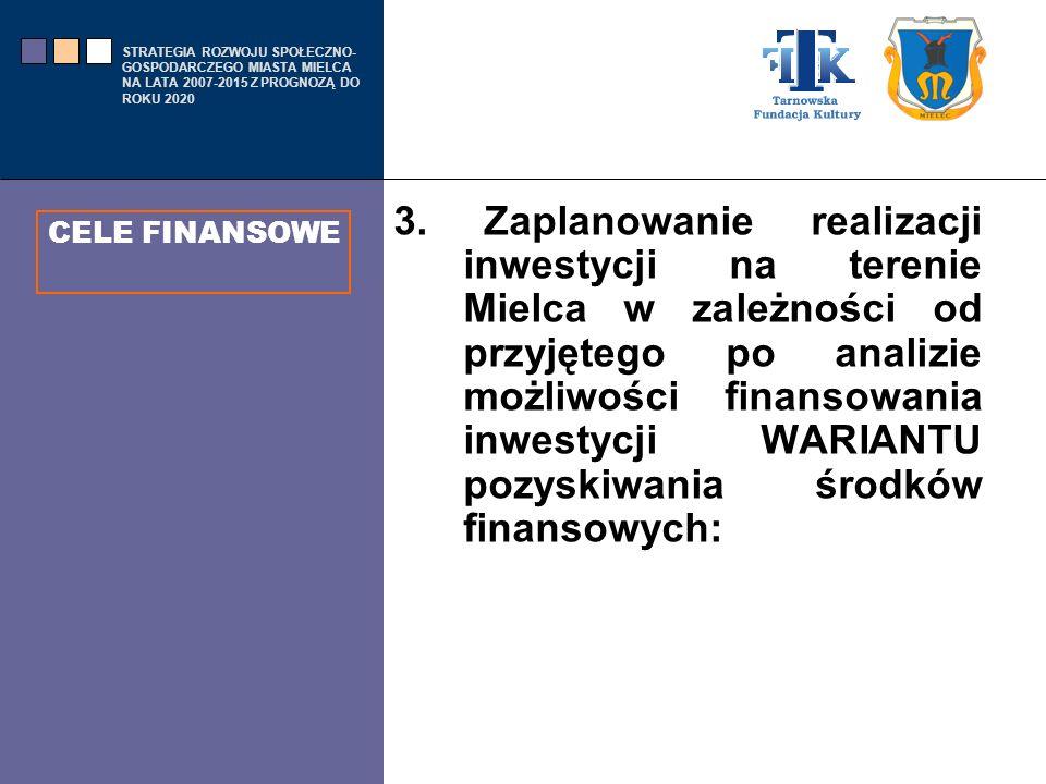3. Zaplanowanie realizacji inwestycji na terenie Mielca w zależności od przyjętego po analizie możliwości finansowania inwestycji WARIANTU pozyskiwania środków finansowych:
