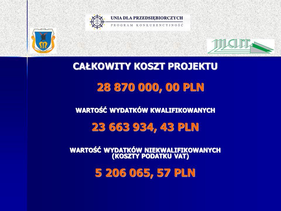 23 663 934, 43 PLN 5 206 065, 57 PLN CAŁKOWITY KOSZT PROJEKTU
