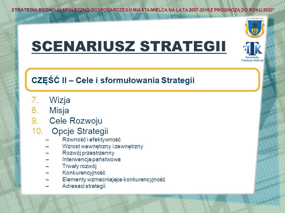 SCENARIUSZ STRATEGII Wizja Misja Cele Rozwoju Opcje Strategii