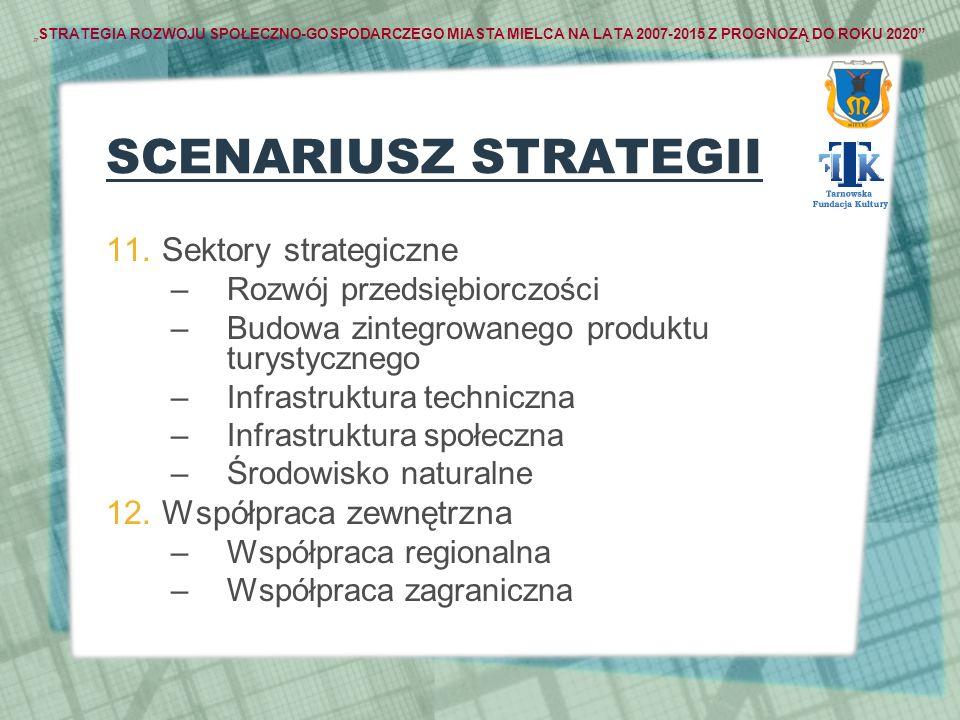 SCENARIUSZ STRATEGII 11. Sektory strategiczne