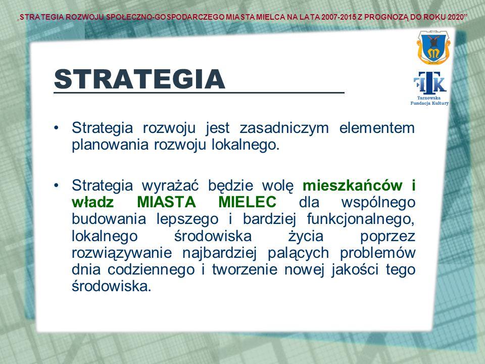 STRATEGIA Strategia rozwoju jest zasadniczym elementem planowania rozwoju lokalnego.