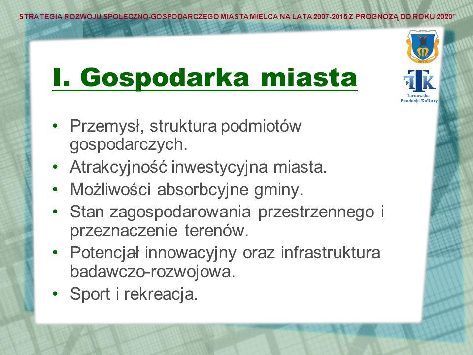 I. Gospodarka miasta Przemysł, struktura podmiotów gospodarczych.