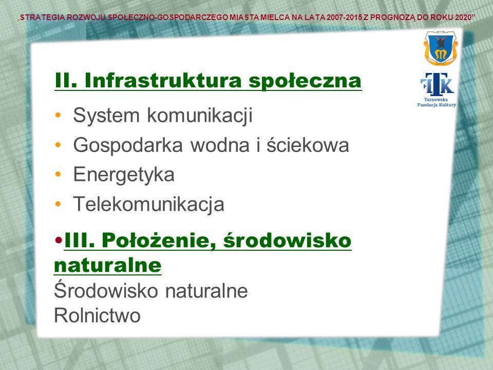 II. Infrastruktura społeczna