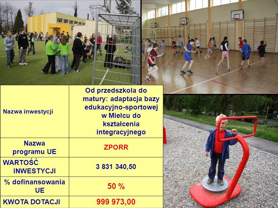 Nazwa inwestycji Od przedszkola do matury: adaptacja bazy edukacyjno-sportowej w Mielcu do kształcenia integracyjnego.
