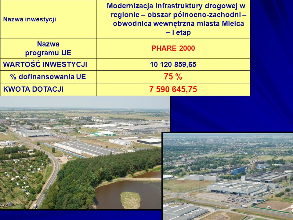 Nazwa inwestycji Modernizacja infrastruktury drogowej w regionie – obszar północno-zachodni – obwodnica wewnętrzna miasta Mielca – I etap.