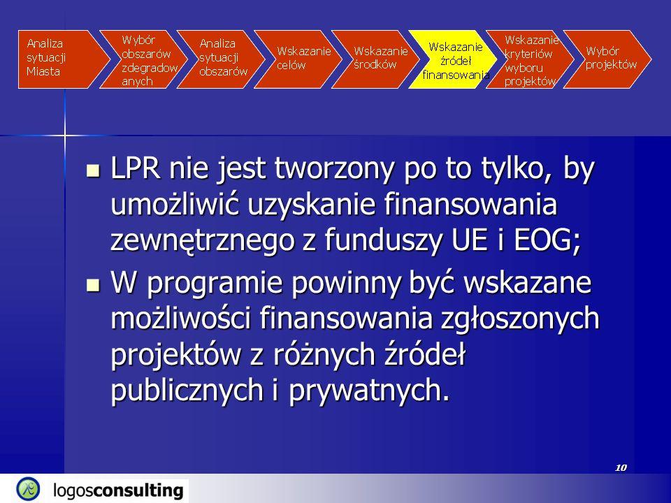 LPR nie jest tworzony po to tylko, by umożliwić uzyskanie finansowania zewnętrznego z funduszy UE i EOG;