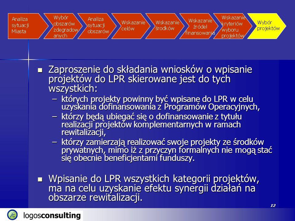 Zaproszenie do składania wniosków o wpisanie projektów do LPR skierowane jest do tych wszystkich: