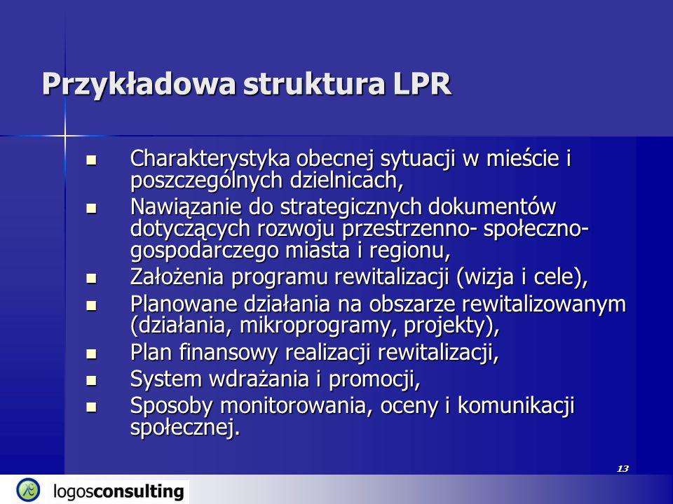Przykładowa struktura LPR
