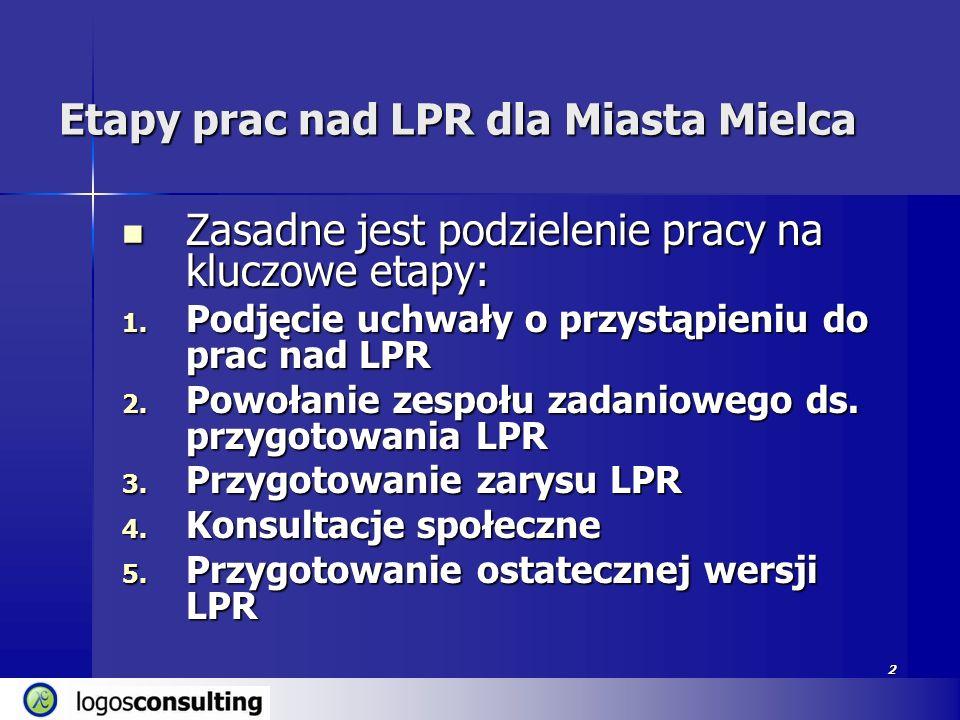 Etapy prac nad LPR dla Miasta Mielca