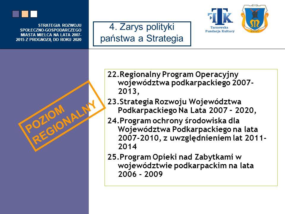 REGIONALNY POZIOM 4. Zarys polityki państwa a Strategia