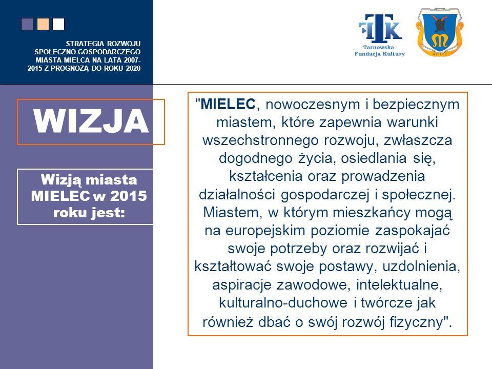 Wizją miasta MIELEC w 2015 roku jest:
