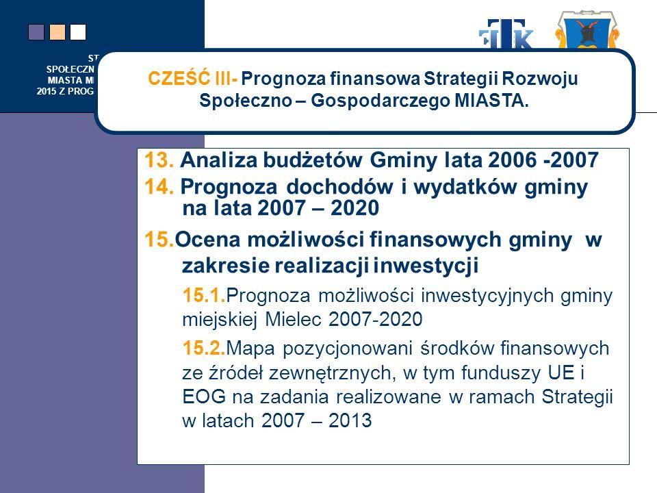 13. Analiza budżetów Gminy lata 2006 -2007