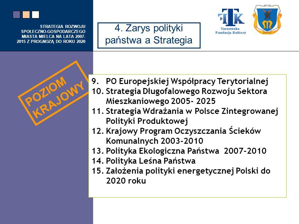 POZIOM KRAJOWY 4. Zarys polityki państwa a Strategia