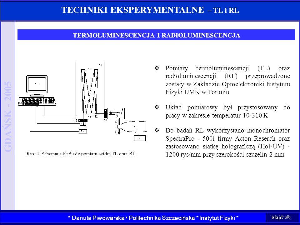 TECHNIKI EKSPERYMENTALNE – TL i RL