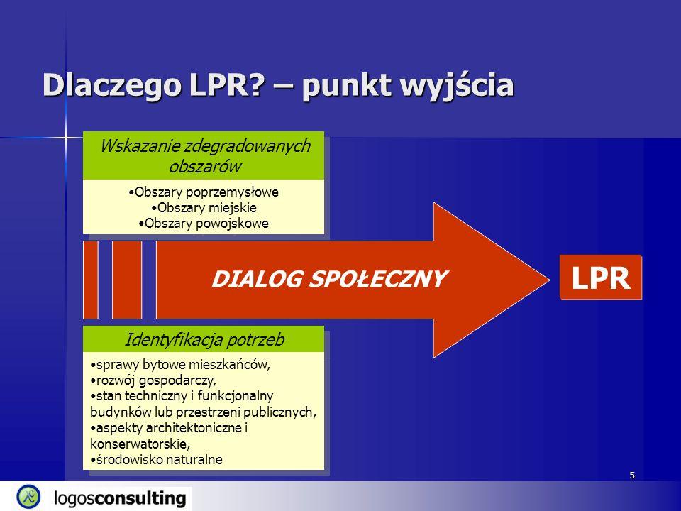 Dlaczego LPR – punkt wyjścia