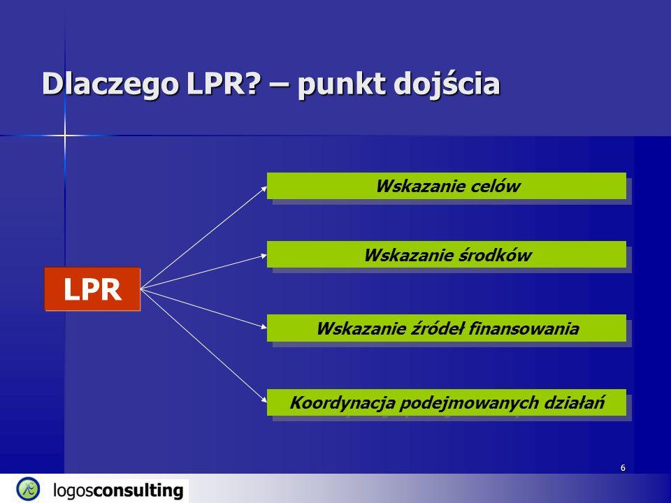 Dlaczego LPR – punkt dojścia