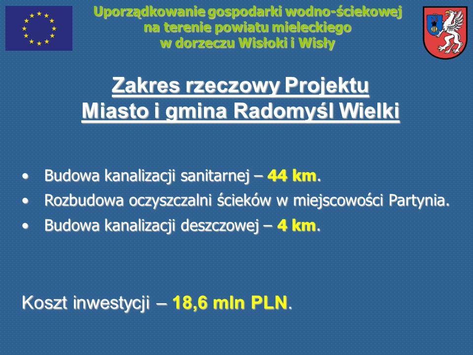 Zakres rzeczowy Projektu Miasto i gmina Radomyśl Wielki