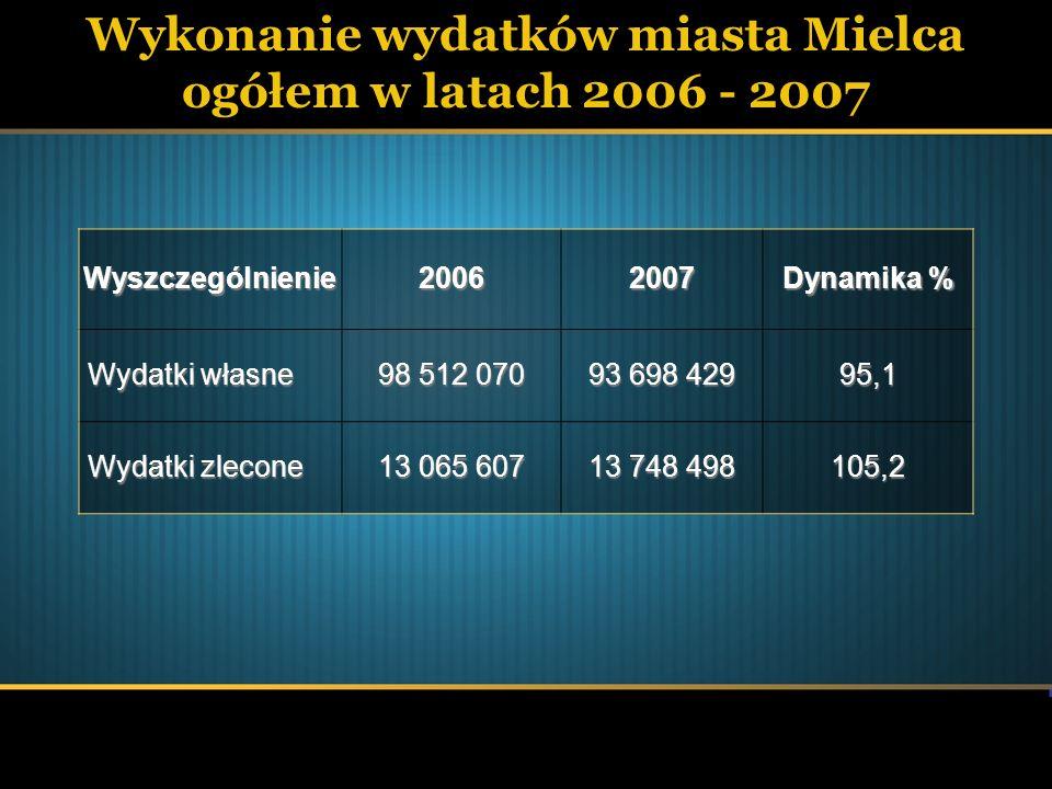 Wykonanie wydatków miasta Mielca ogółem w latach 2006 - 2007