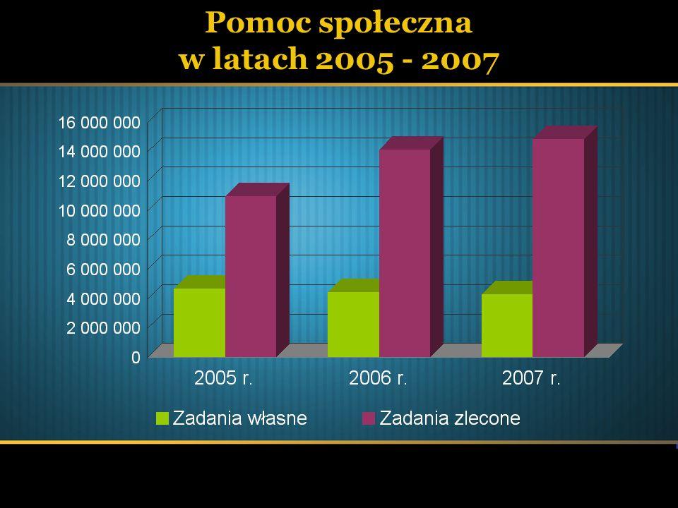 Pomoc społeczna w latach 2005 - 2007