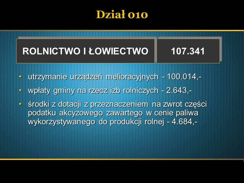 Dział 010 ROLNICTWO I ŁOWIECTWO 107.341